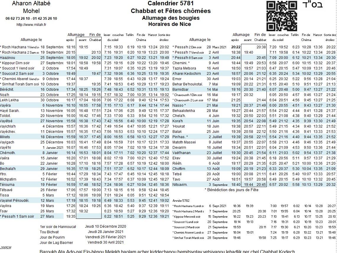 Calendrier Hebraique 2021 Calendrier des fêtes juives, horaires Chabbat Roch Hachana